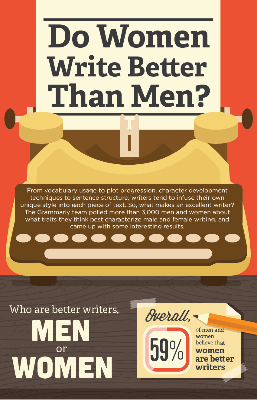 What to write to a man